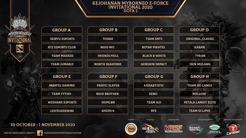 Berikut adalah senarai nama pasukan yang telah layak mendaftar bagi kategori DOT…