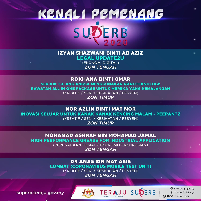 Mari kita kenali pemenang SUPERB 2020.  #SUPERBBusiness #CeritaSUPERB #SUPERB202…