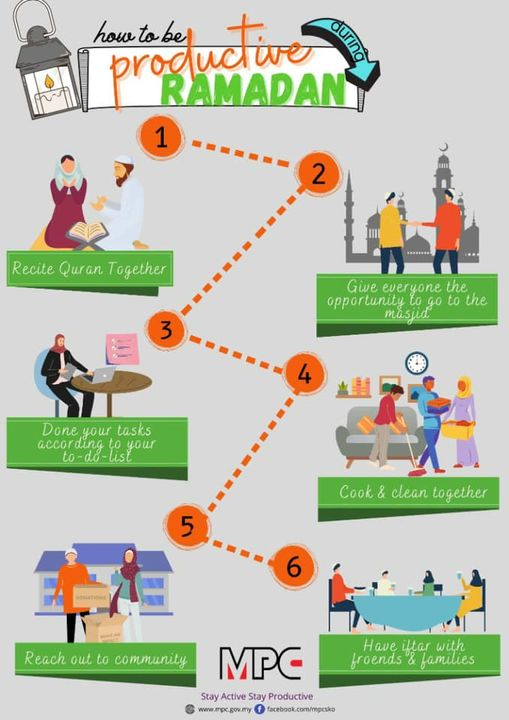 Stay Productive during Ramadhan!