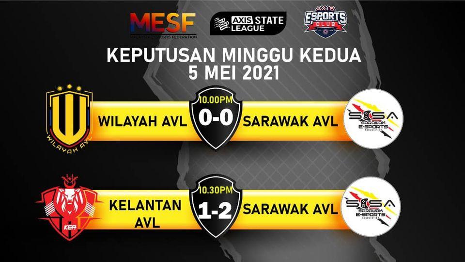 Syabas & tahniah kepada pasukan Sarawak AVL di Match Week 2 kerana berjaya m…