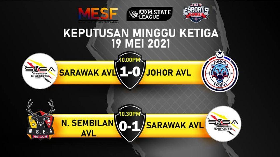 6 mata minggu ini!!  Syabas & tahniah kepada pasukan Sarawak AVL! Teruskan m…