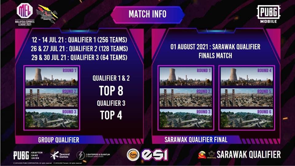 Tournament PubgM MEL 2021 (Sarawak) akan bermula tidak lama lagi !! Berikut adal…
