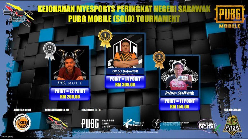 Tahniah kepada pemenang bagi Kejohanan MyEsports PUBG MOBILE Negeri Sarawak bagi…