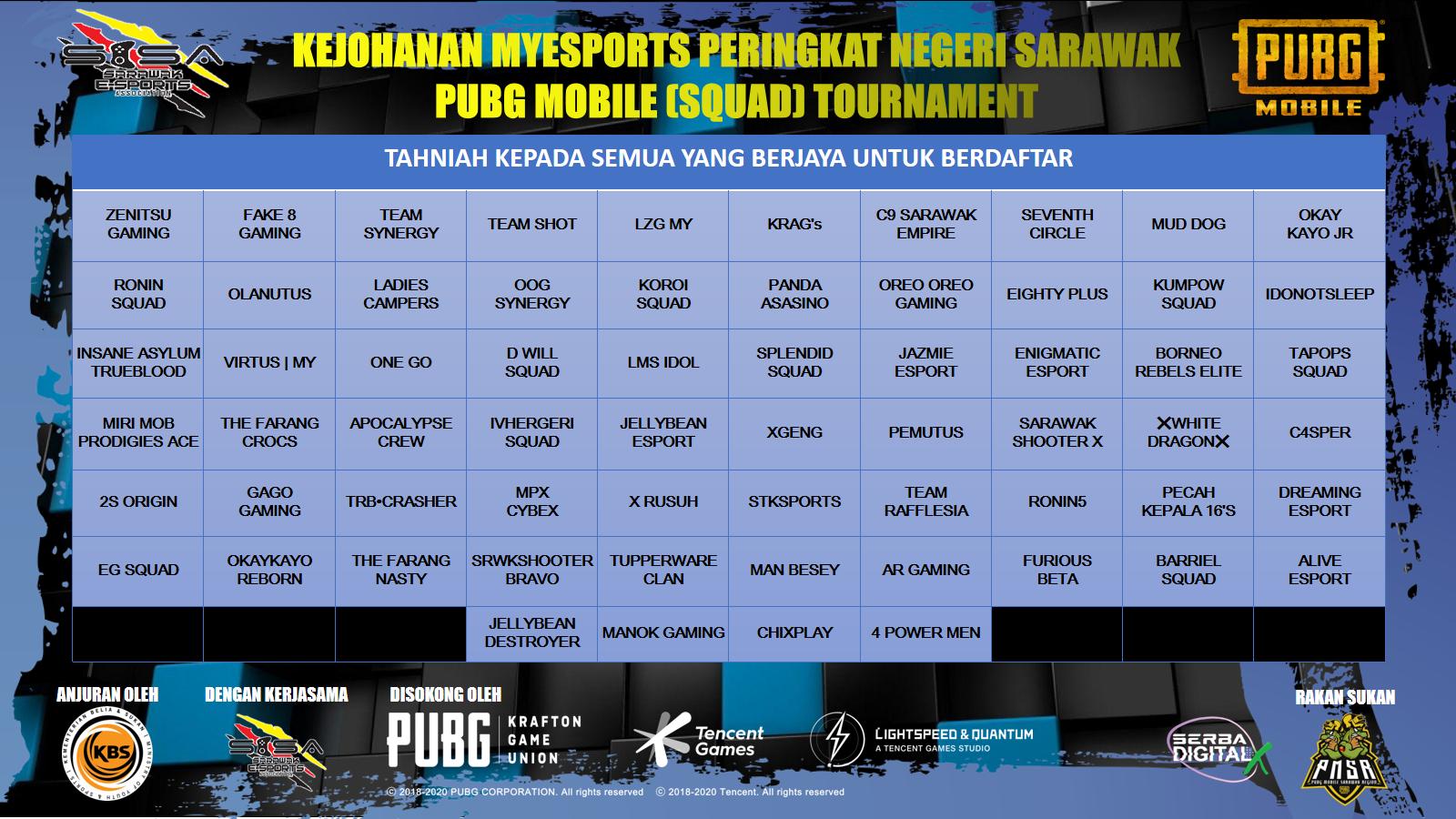 Berikut adalah 128 pasukan yang telah berjaya untuk menyertai Kejohanan MyEsport…